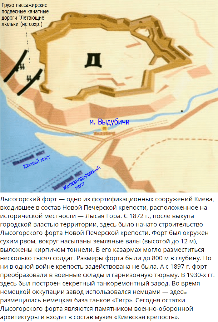 Лысогорский форт