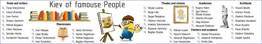 Famous people of Kiev