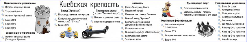 Киево-Печерская крепость