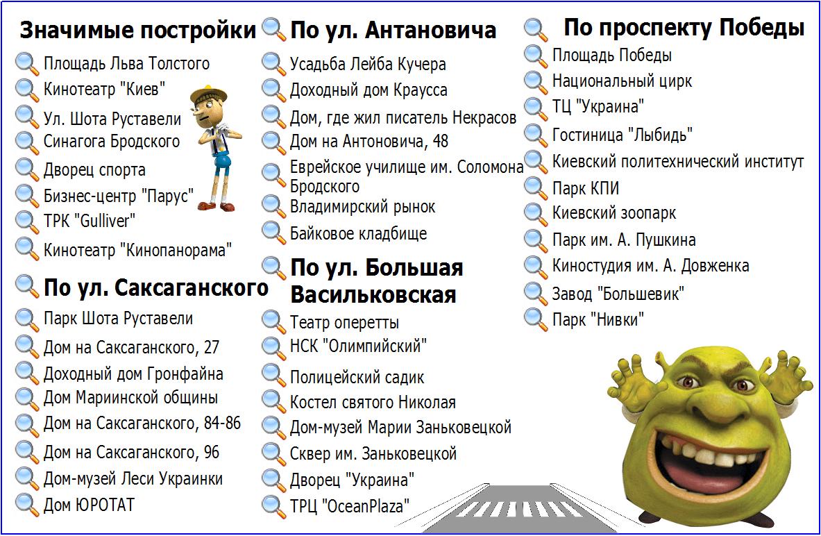 новая застройка Киев