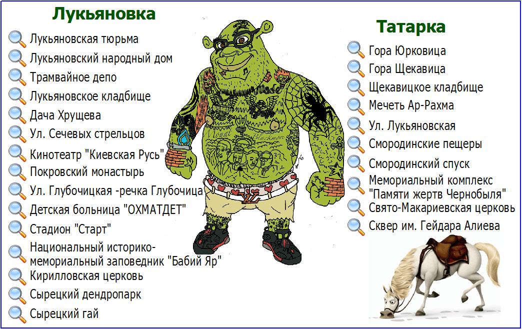 Татарка-Лукьяновка Киев