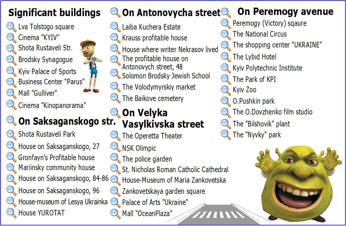 New development of Kiev