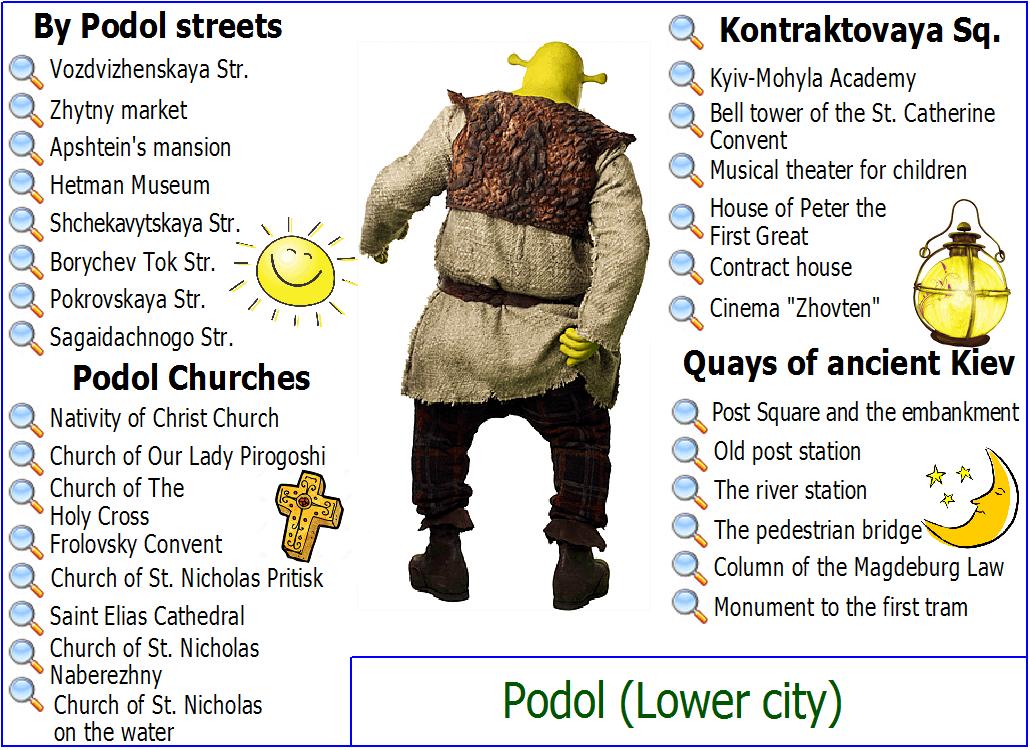 Podol sights