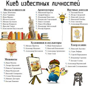 Киев знаменитостей Киева