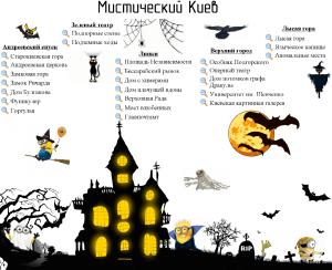 Карта мистического Киева