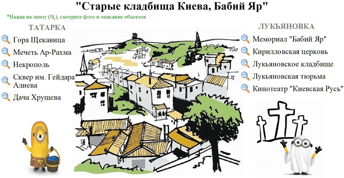 Экскурсия по Татарке-Лукьяновке