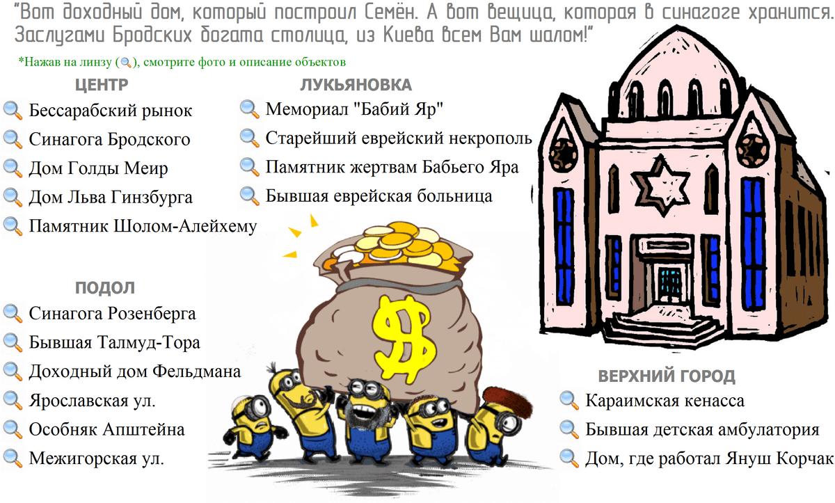 Еврейский Киев