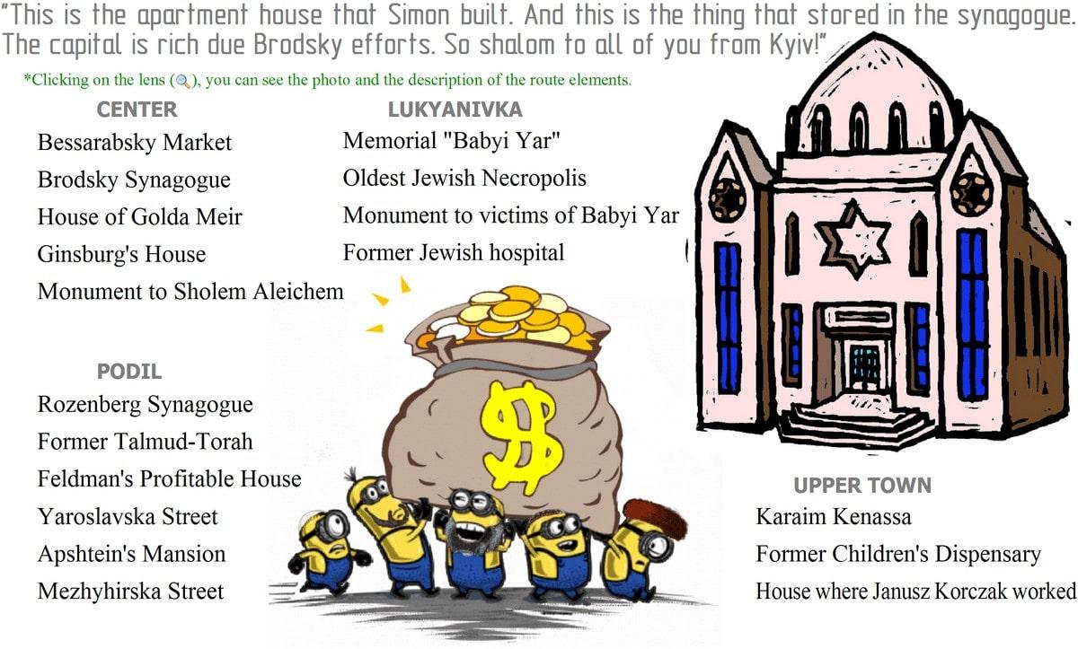 Jewish Kiev excursion