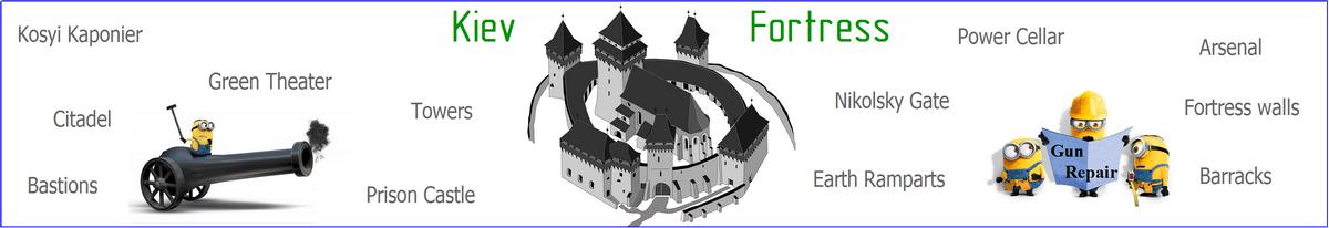 Kiev Fortress tour