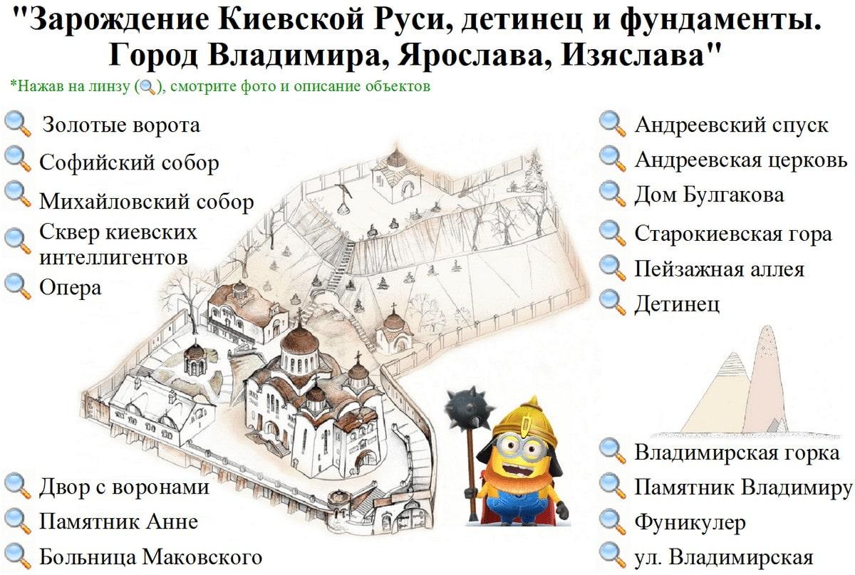 Экскурсия по Верхнему городу Киев