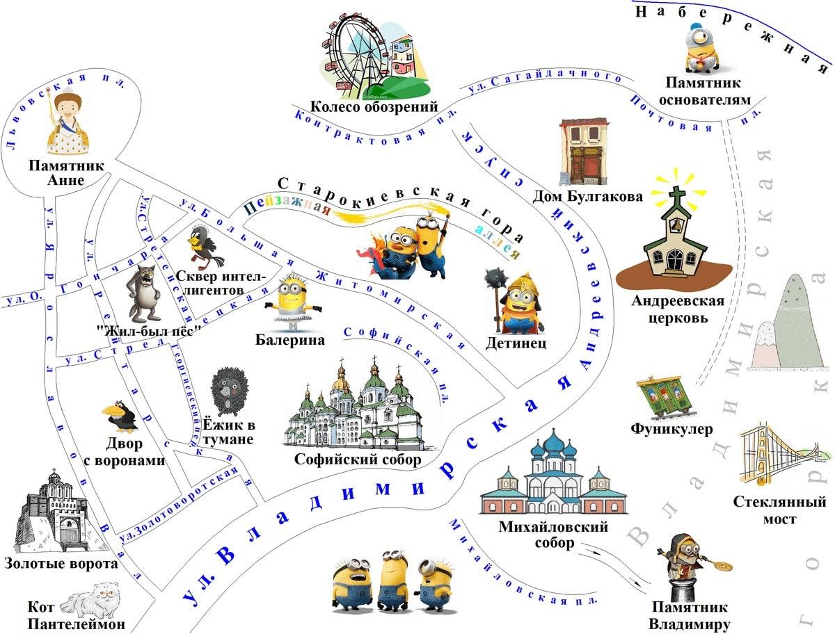 Детская экскурсия по Киеву