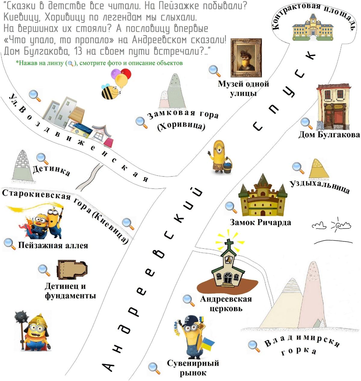 Экскурсия по Андреевскому спуску