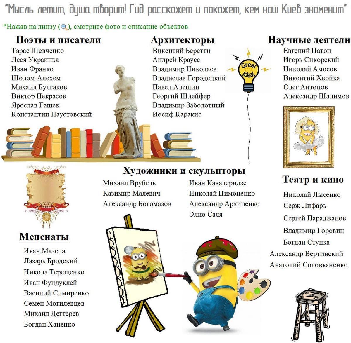 Киев известных личностей