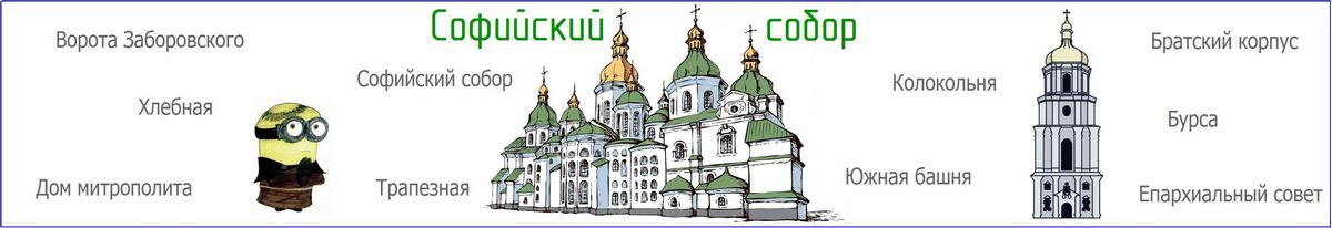 Софийский собор экскурсия