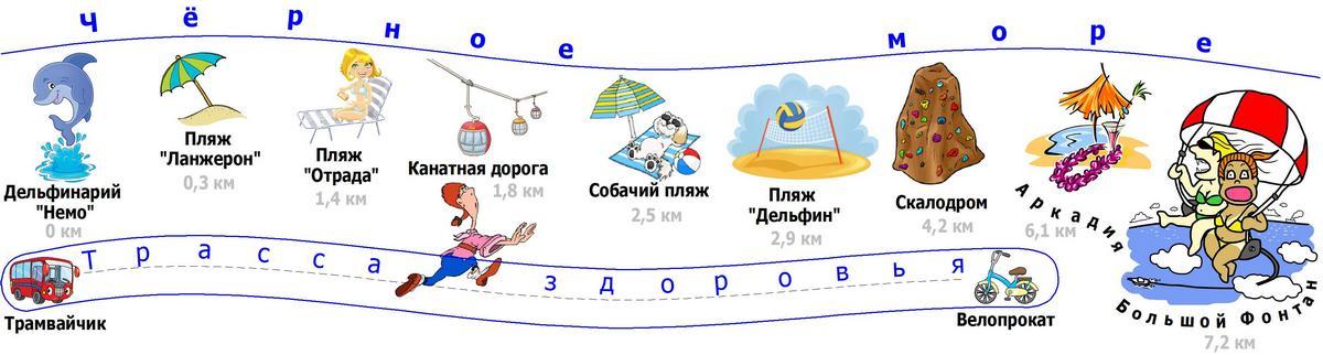 Карта набережной Одессы
