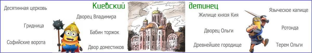 Экскурсия Киевский детинец