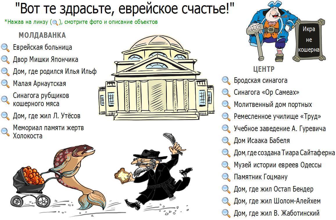 Еврейская Одесса экскурсия