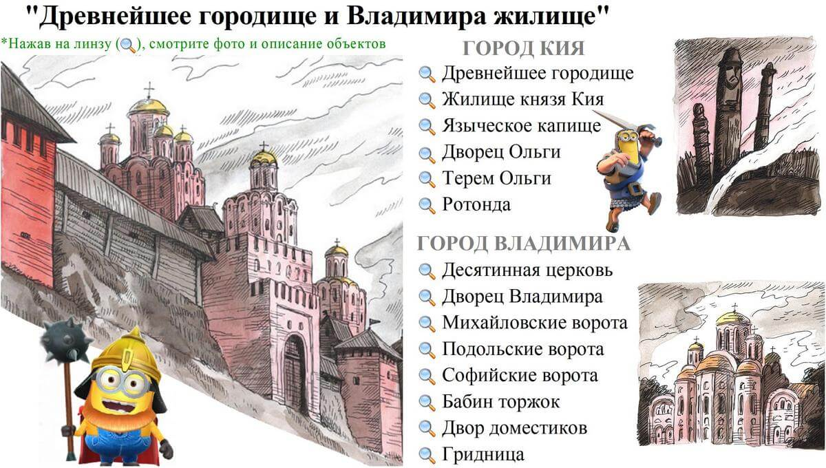 Экскурсия по киевскому детинцу