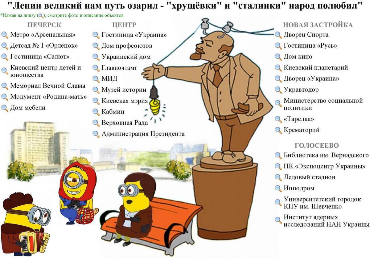 Советский Киев экскурсия