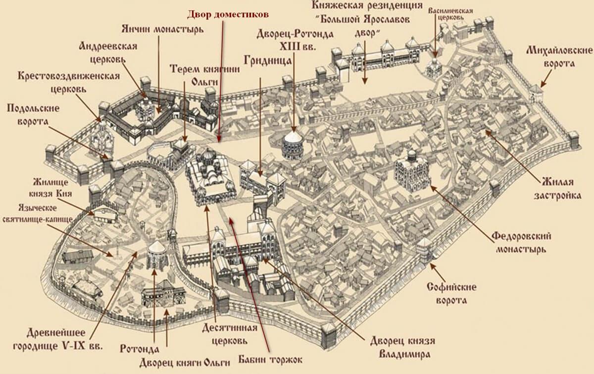 Карта киевского детинца