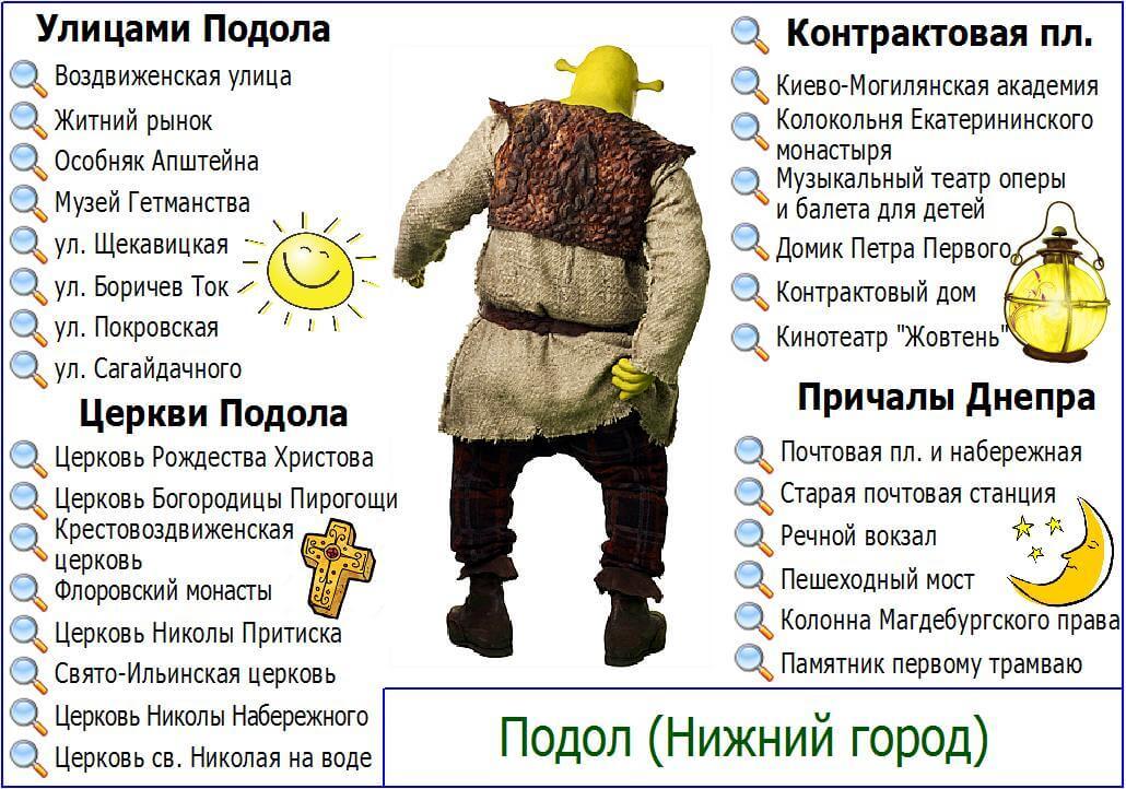 Подол Киев