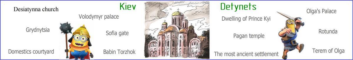 Kiev Detynets tour