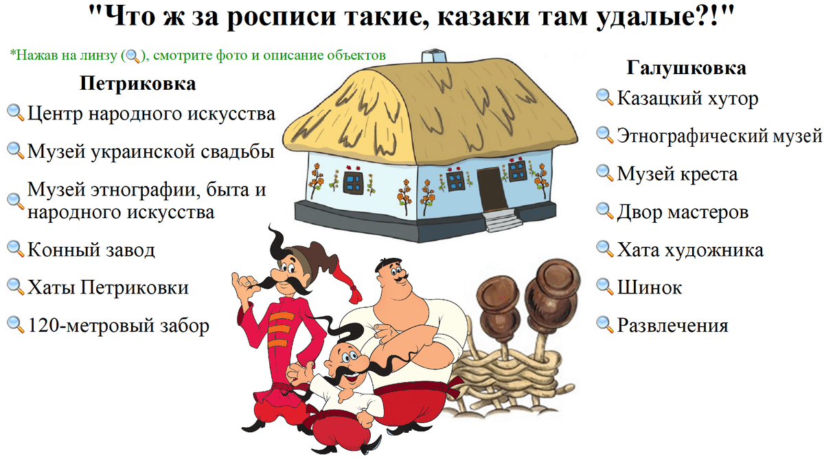 Экскурсия в Петриковку
