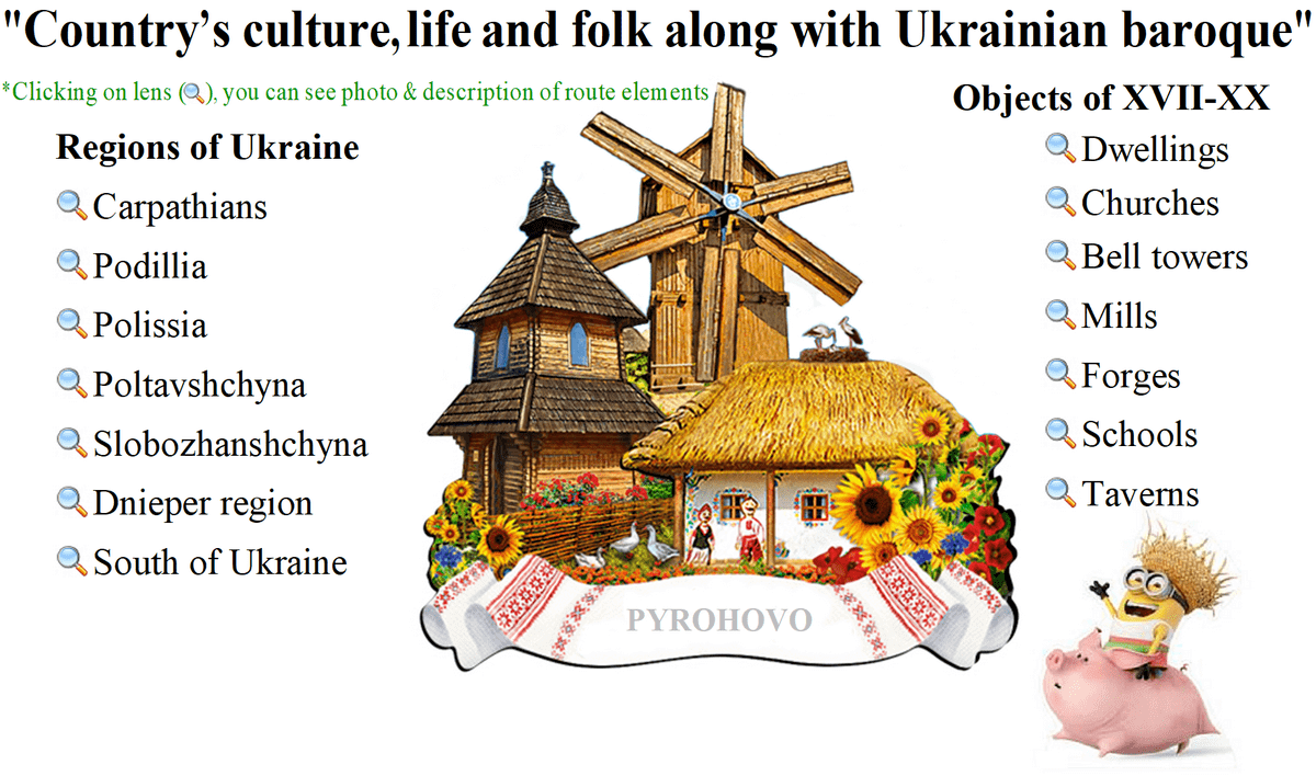 Tour to Pyrohovo