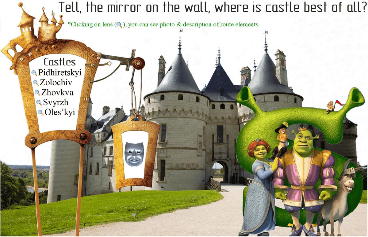 Lviv castles tour