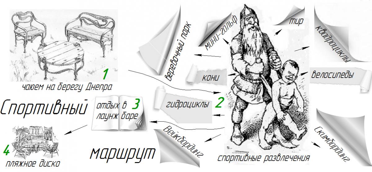 СПОРТИВНЫЙ МАРШРУТ в Киеве