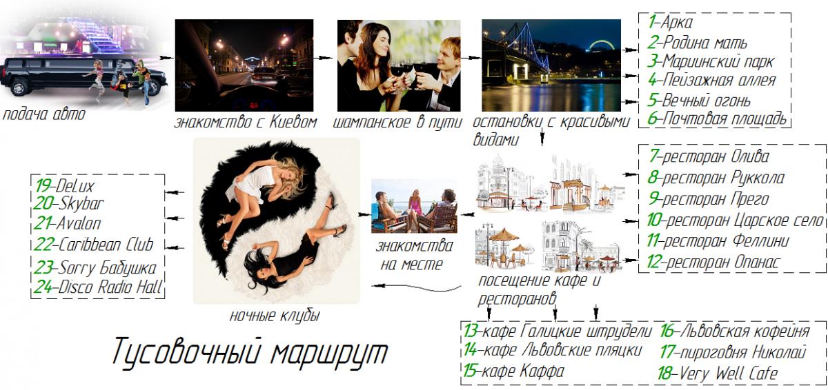 Развлечения в Киеве С ИГРАЮЩИМ НАПИТКОМ