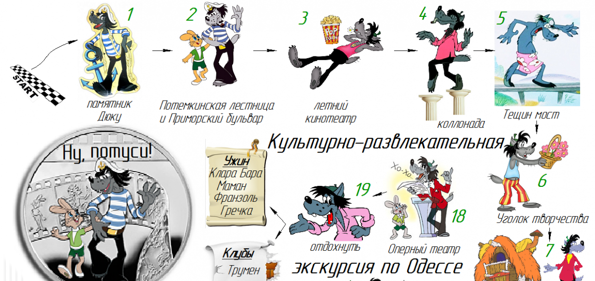 Экскурсия центр Одесса