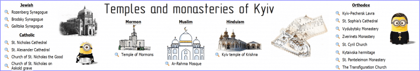 Temples and monasteries Kyiv