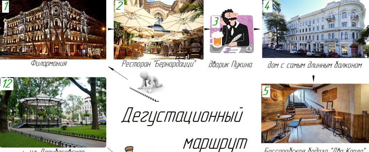 ДЕГУСТАЦИОННЫЙ МАРШРУТ в Одессе