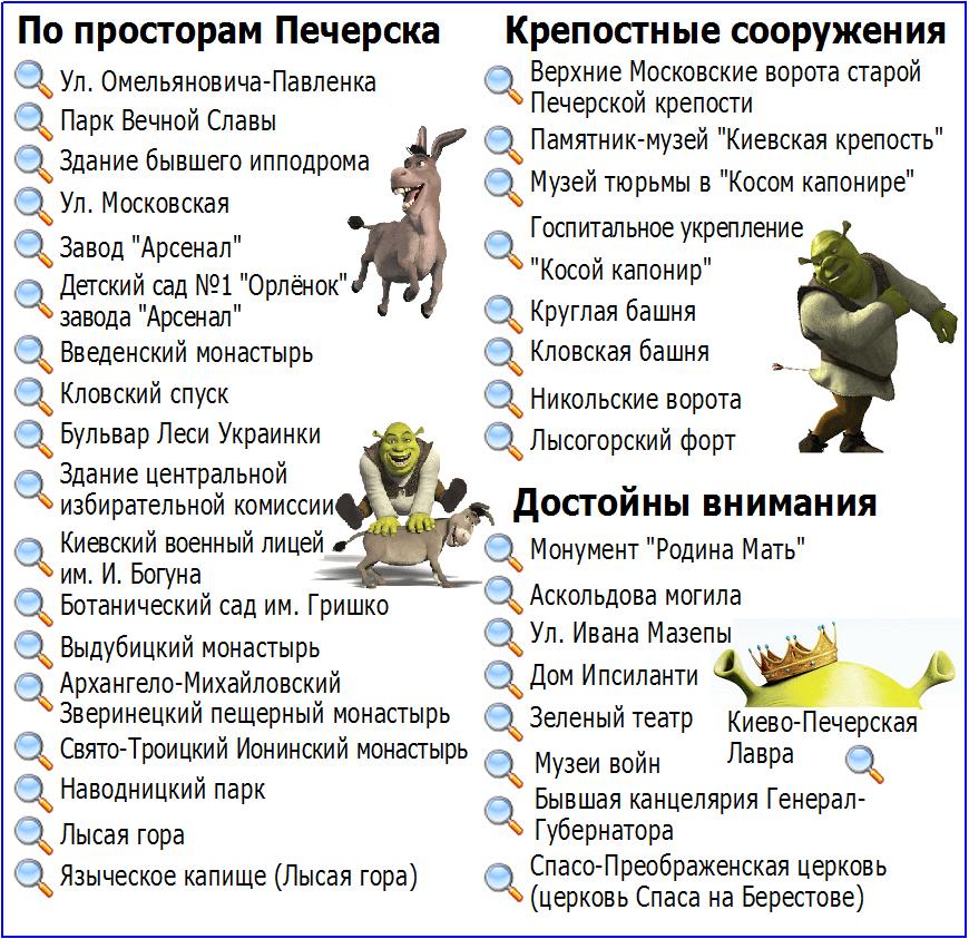 Печерск Киев