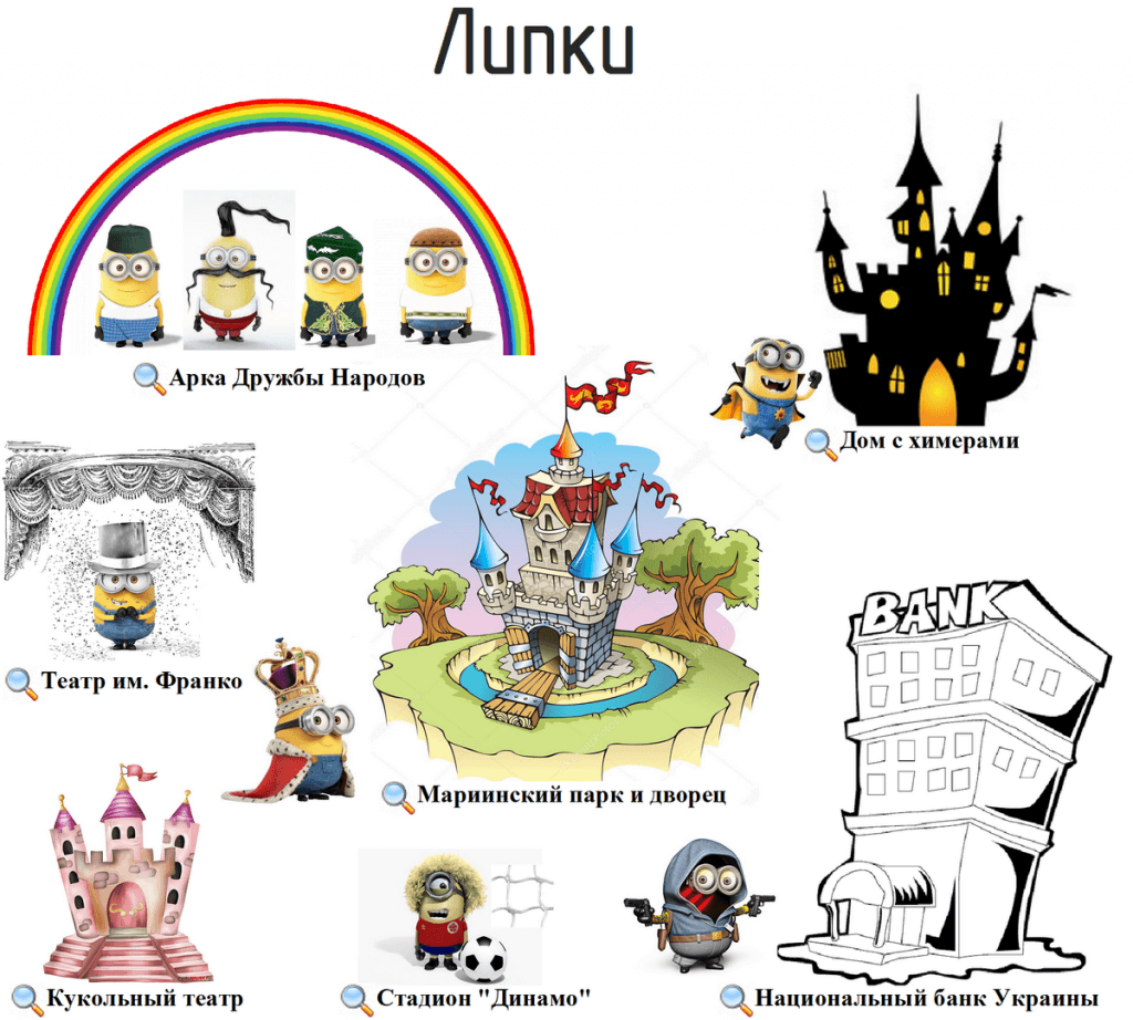 Экскурсии Киев Липки